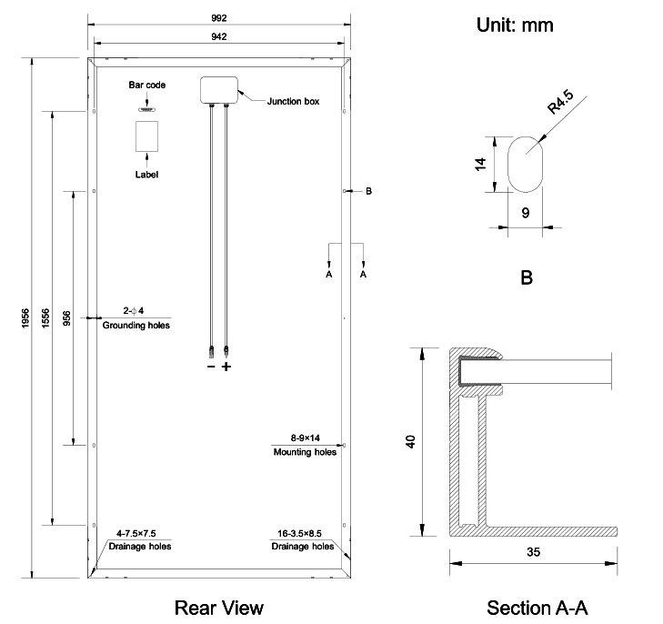 dimensiones panel